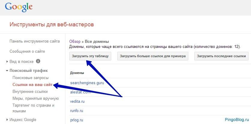 Исследование внешних ссылок через Google Webmaster
