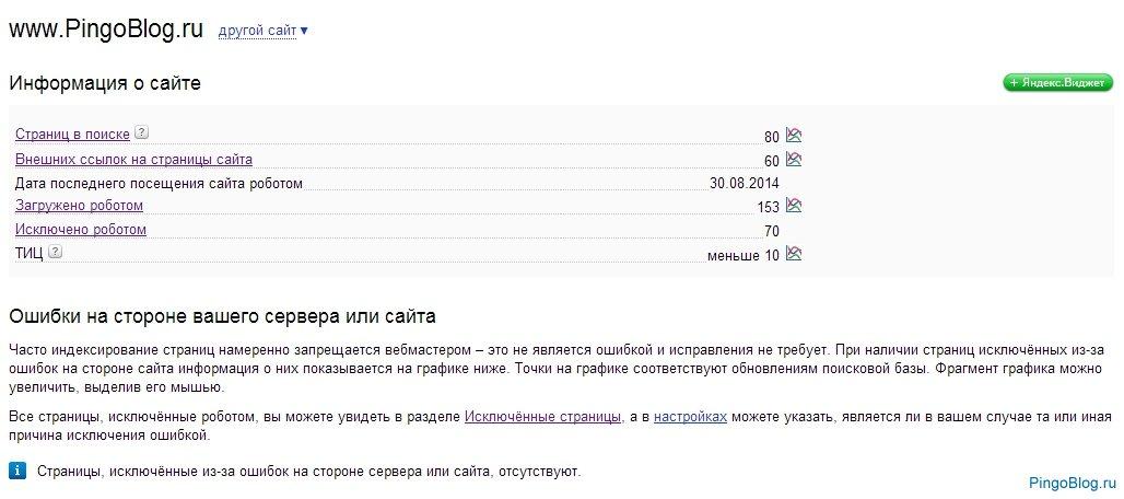 Кабинет вебмастера Яндекс: главная страница