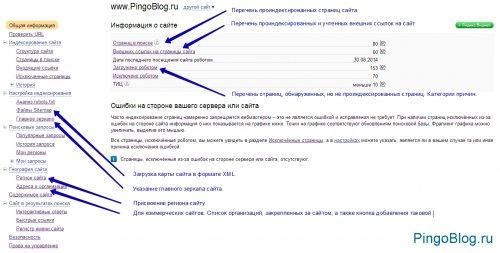 Разделы Яндекс Вебмастера