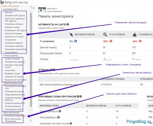 Разделы кабинета вебмастера Bing