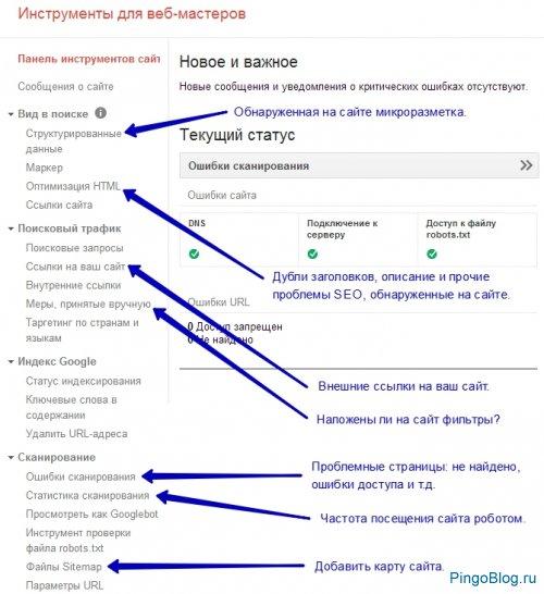 Основные разделы кабинета вебмастера Google