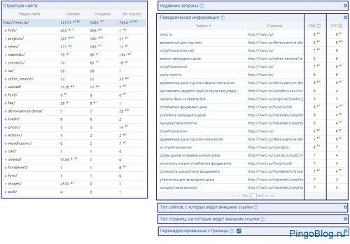 Кабинет вебмастера Mail: основные разделы