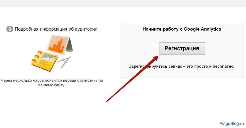 Стартовая страница Google Analytics