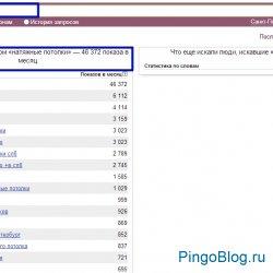 Точная и общая частоты в Yandex Wordstat