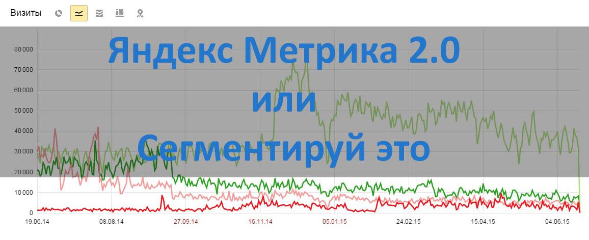 Работа в новой Яндекс Метрика: инструкция по веб-аналитике