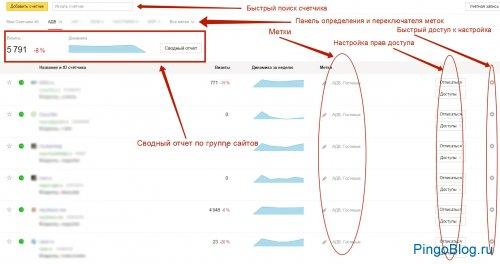 Стартовая страница новой Яндекс Метрики