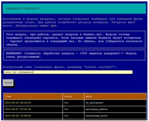 Акварель-Генератор – полезное дополнение для подбора тематических словосочетаний для текстов