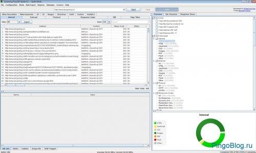 В копилку оптимизатора — SEO инструменты и сервисы, которые всегда должны быть под рукой