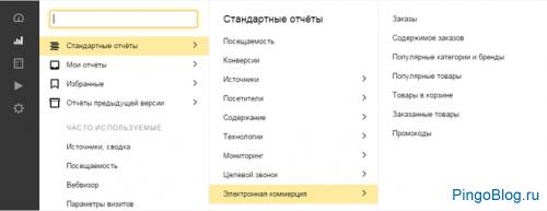 Яндекс Метрика расскажет, какие товары на сайте магазина смотрят пользователи, но почему-то не покупают