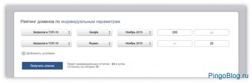 SpyWords запустил новый раздел «Расширенные рейтинги доменов»