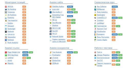 Netor.ru — база сервисов для автоматизации SEO