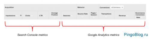 ������ Search Console � Google Analytics ���������� ������������