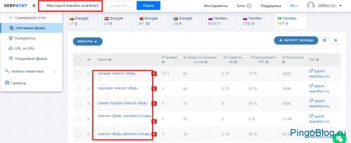 Как расширить ассортимент интернет-магазина с помощью Serpstat (Prodvigator)