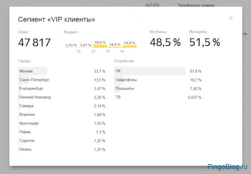 Яндекс вывел из беты статистику по сегментам аудиторий