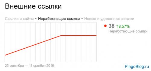 Инструмент Яндекс Метрики «Внешние ссылки» теперь показывает графики с данными