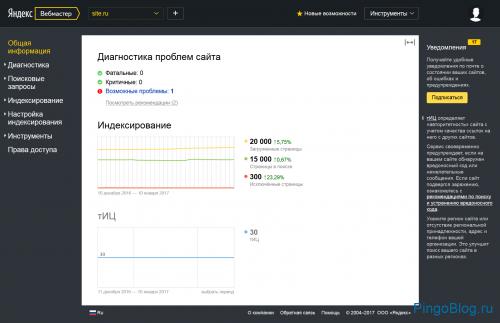 Яндекс Вебмастер дополнился дашбордом с ключевыми параметрами сайта