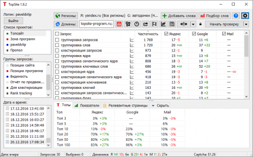 Сервисы и программы для проверки позиций сайта