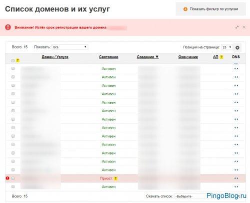 Как  правильно выбрать и зарегистрировать доменное имя для сайта?